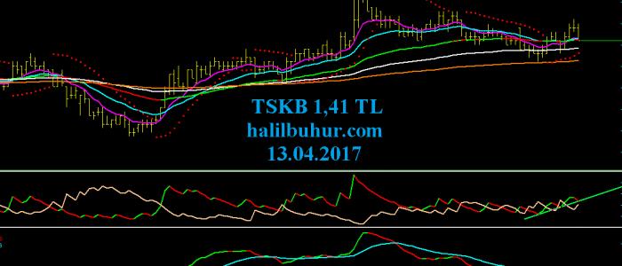 TSKB Teknik Analizi ve Bedelsiz Sermaye Artırımı Kararı
